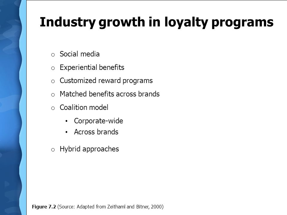 Industry growth in loyalty programs
