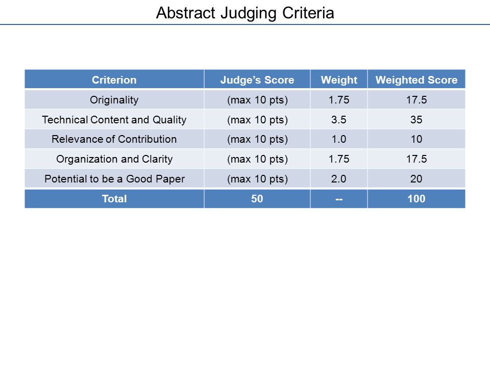 Abstract Judging Criteria