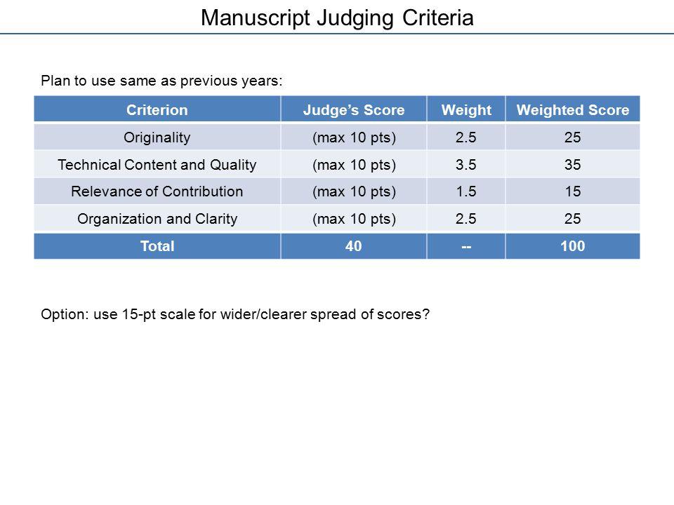 Manuscript Judging Criteria