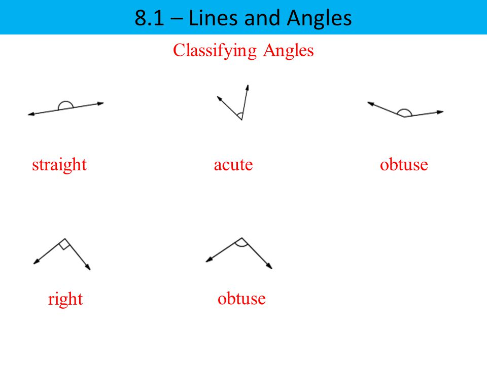 8.1 – Lines and Angles Classifying Angles straight acute obtuse right