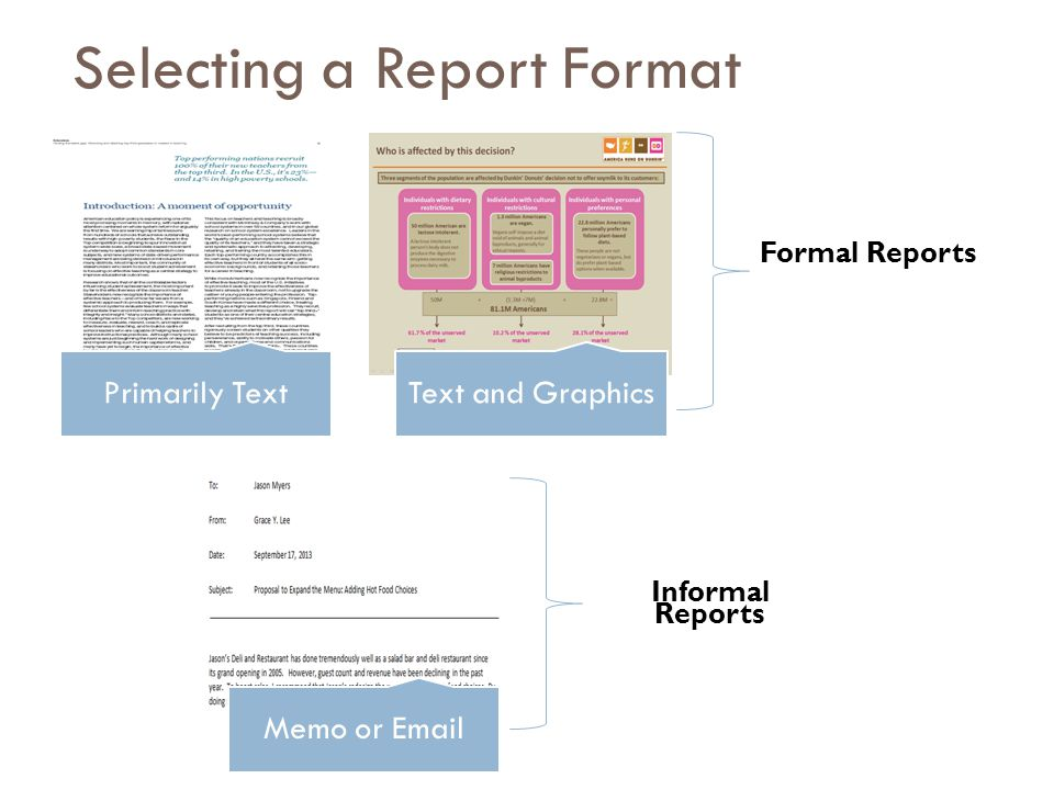 Selecting a Report Format