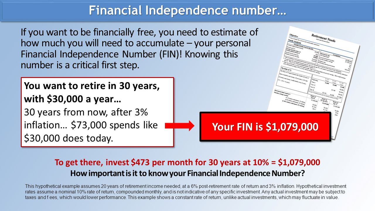 Financial Independence number…