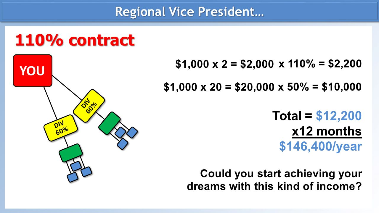 Regional Vice President…