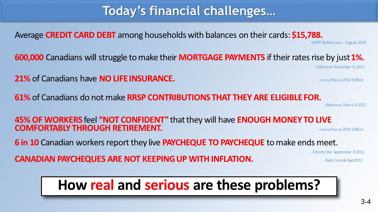 Today's financial challenges… How real and serious are these problems