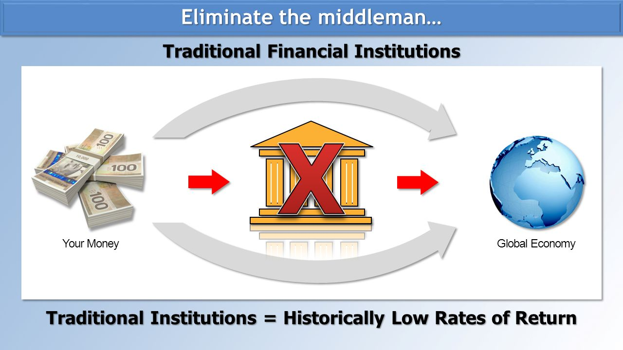 X Eliminate the middleman… Traditional Financial Institutions