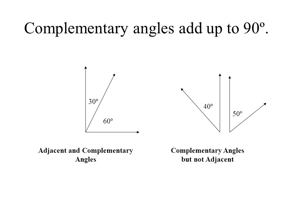 Complementary angles add up to 90º.