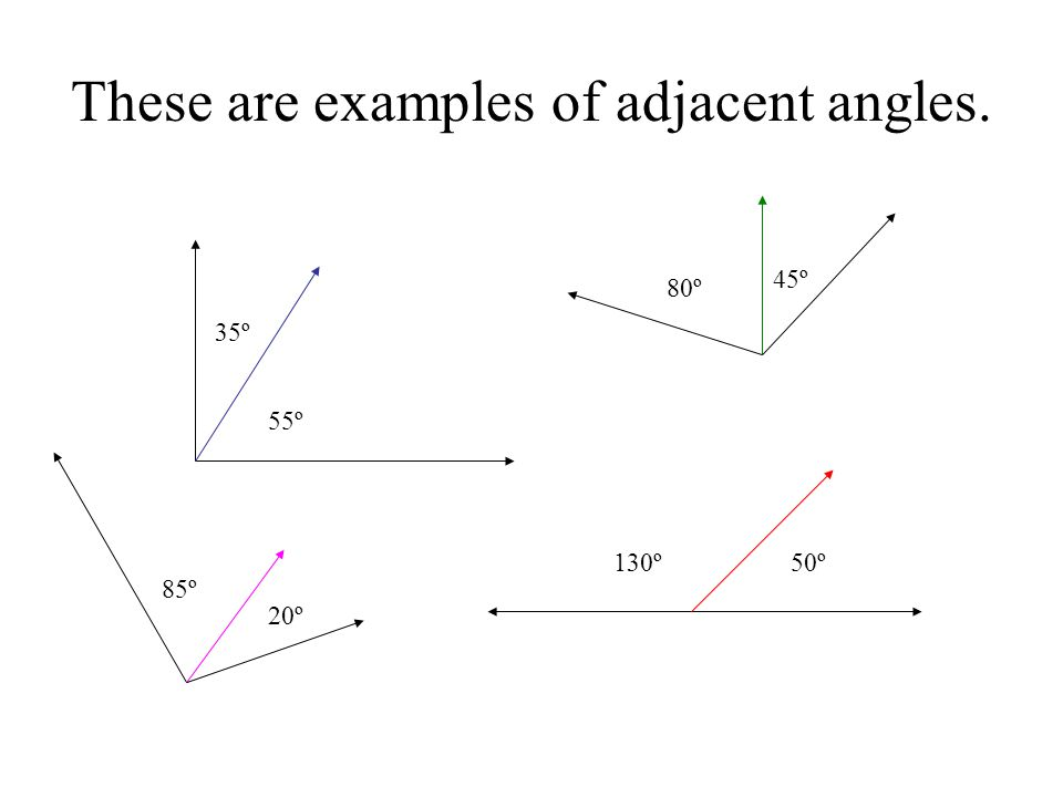 These are examples of adjacent angles.