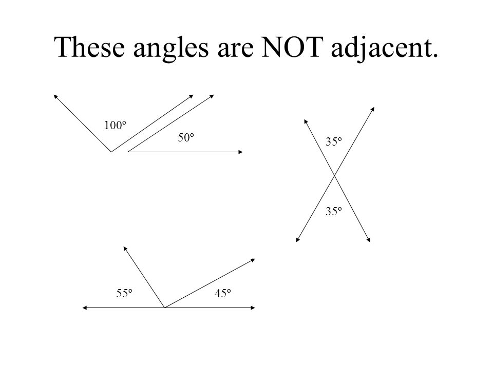 These angles are NOT adjacent.