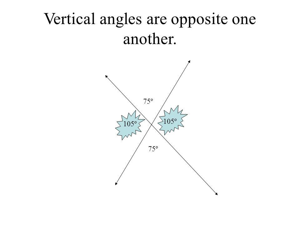 Vertical angles are opposite one another.