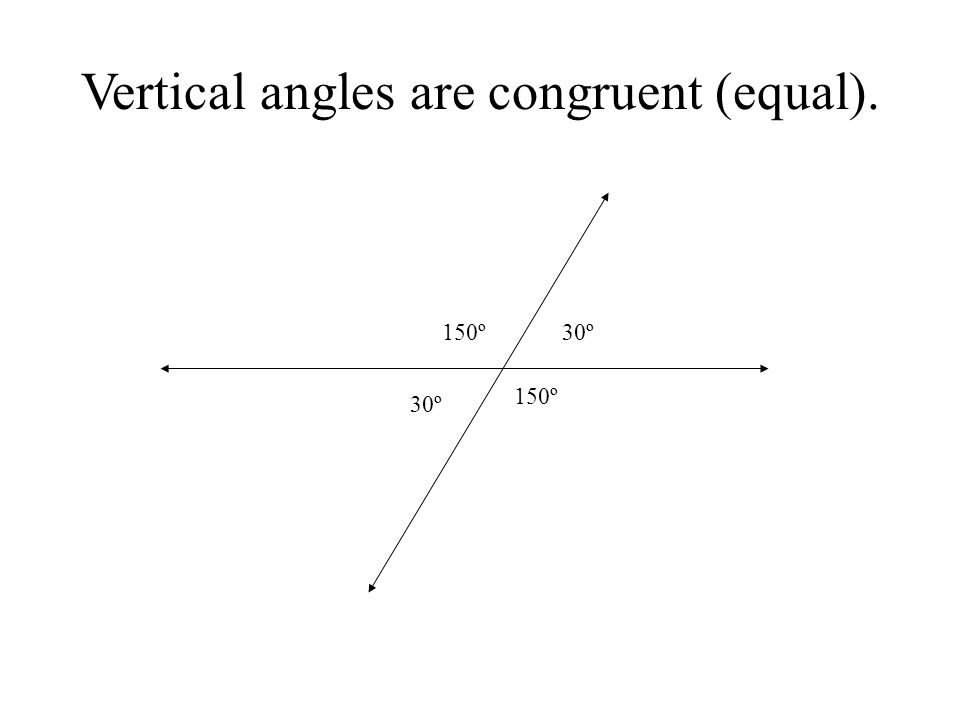 Vertical angles are congruent (equal).
