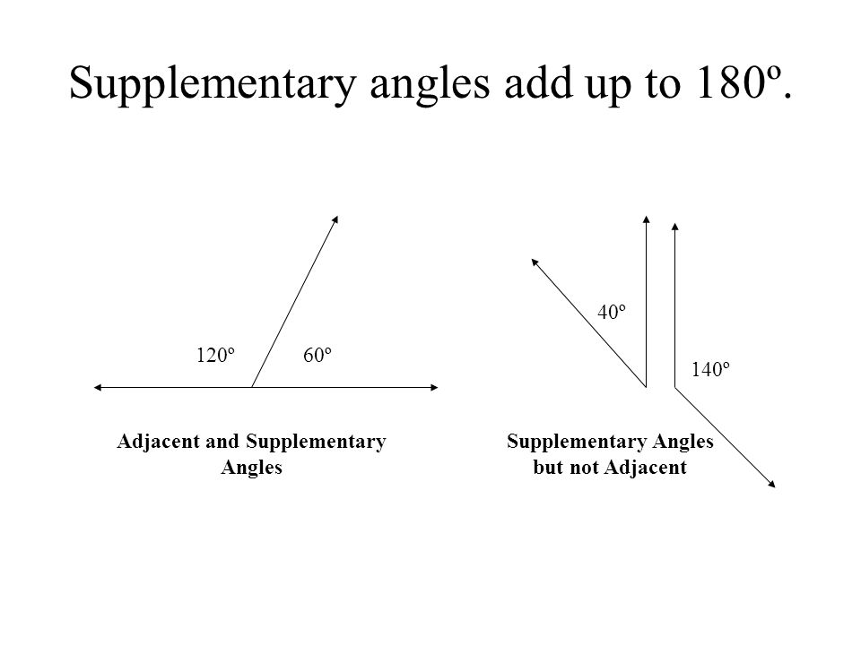 Supplementary angles add up to 180º.