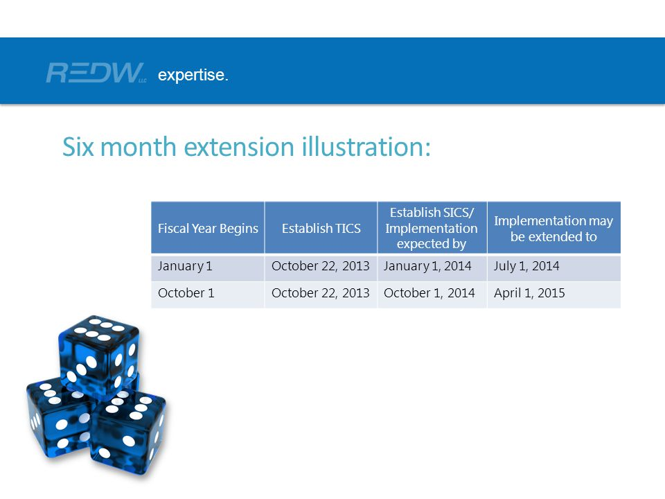 Six month extension illustration: