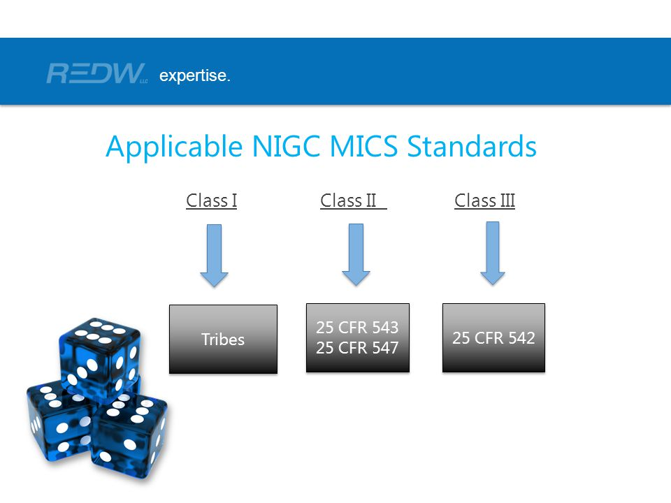 Applicable NIGC MICS Standards