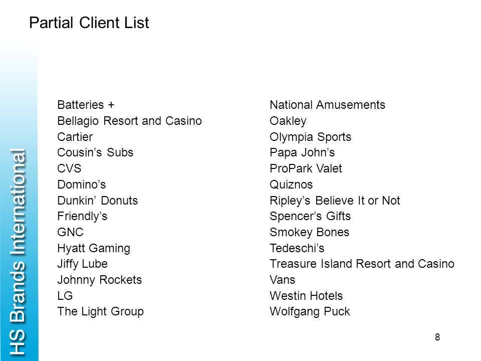 Partial Client List