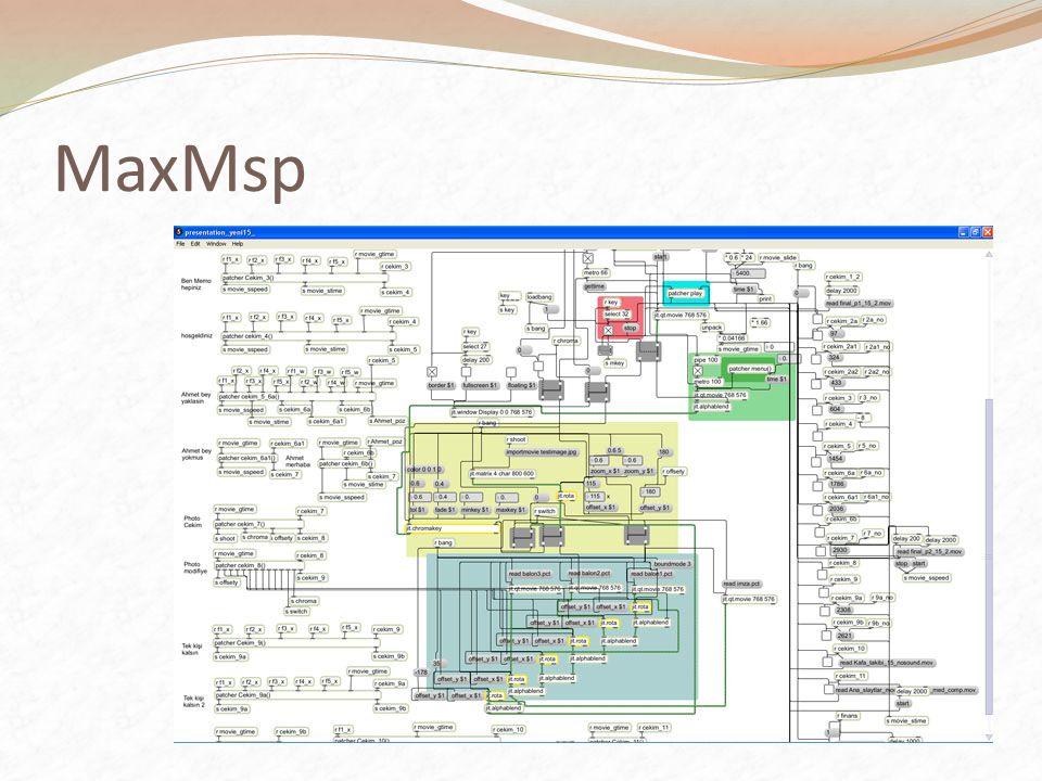 MaxMsp