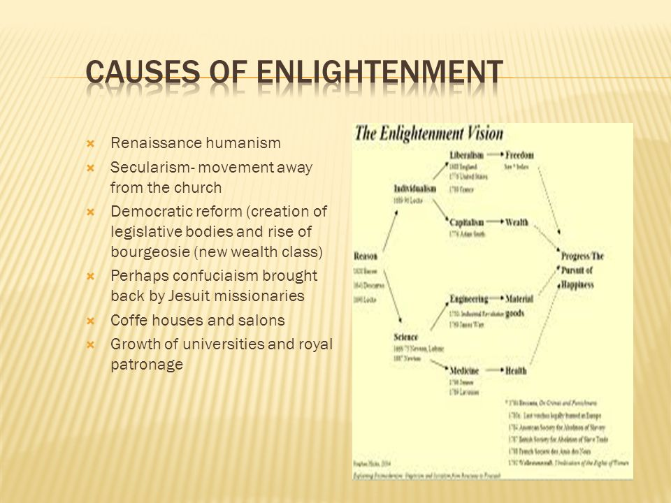 Causes of Enlightenment