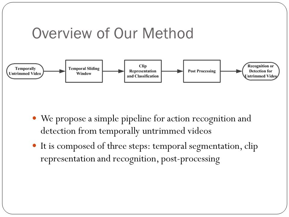 Overview of Our Method We propose a simple pipeline for action recognition and detection from temporally untrimmed videos.