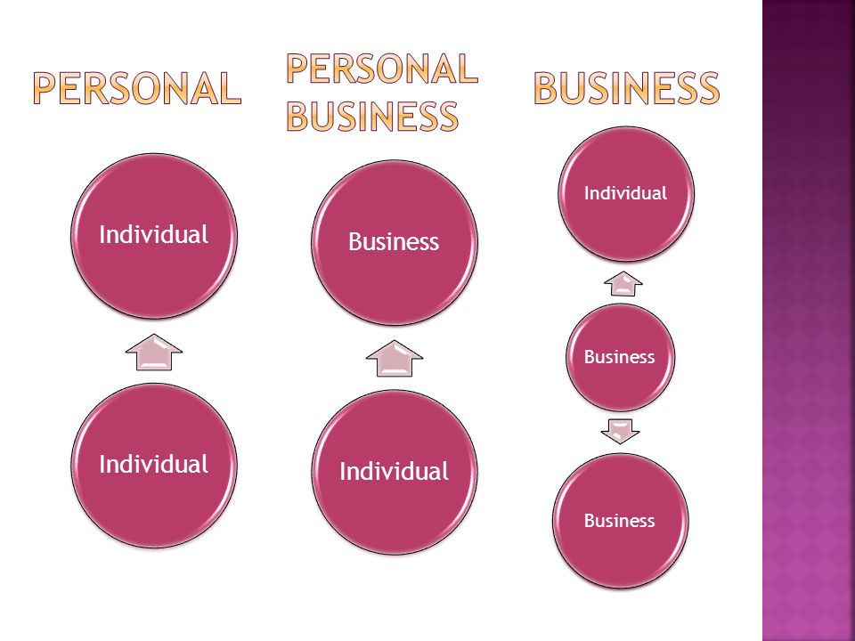 Personal Business Personal Business Business Individual Individual