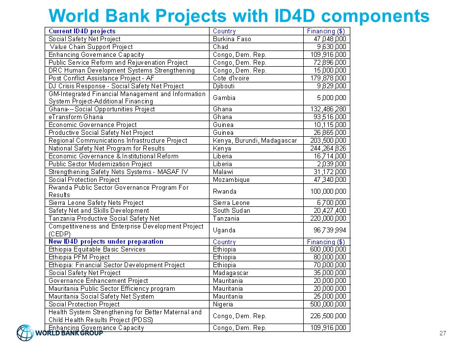 World Bank Projects with ID4D components