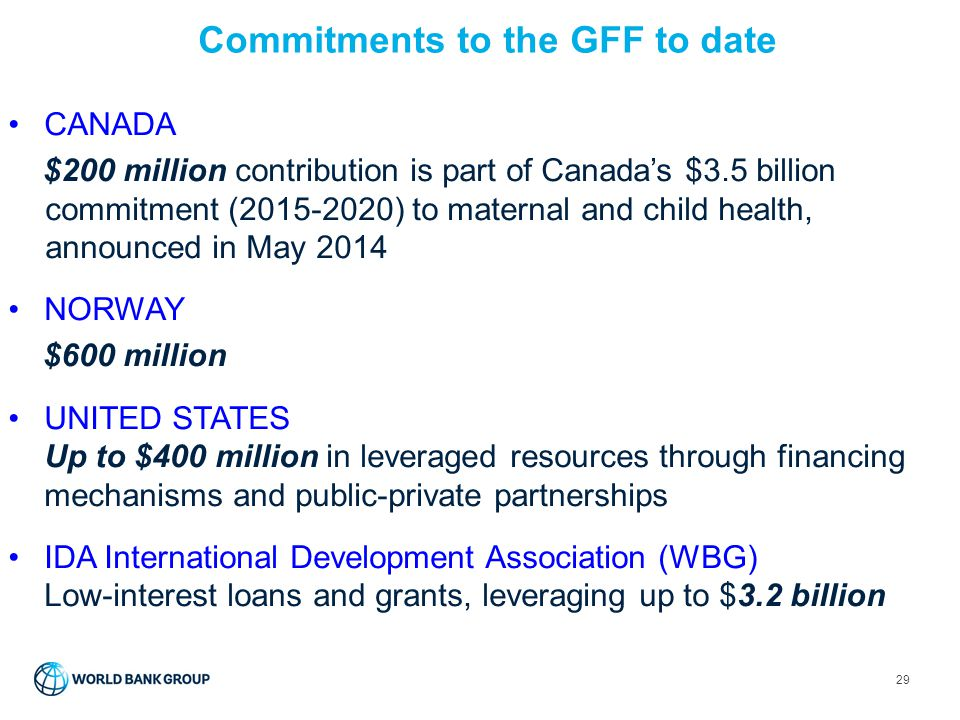Commitments to the GFF to date