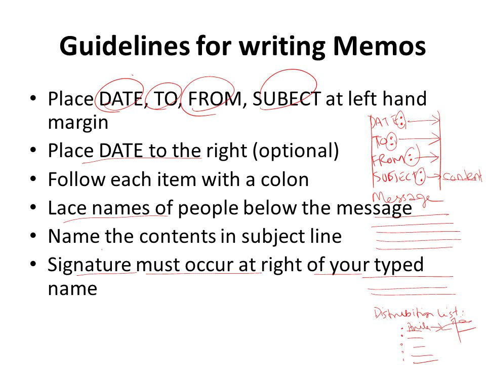 Guidelines for writing Memos
