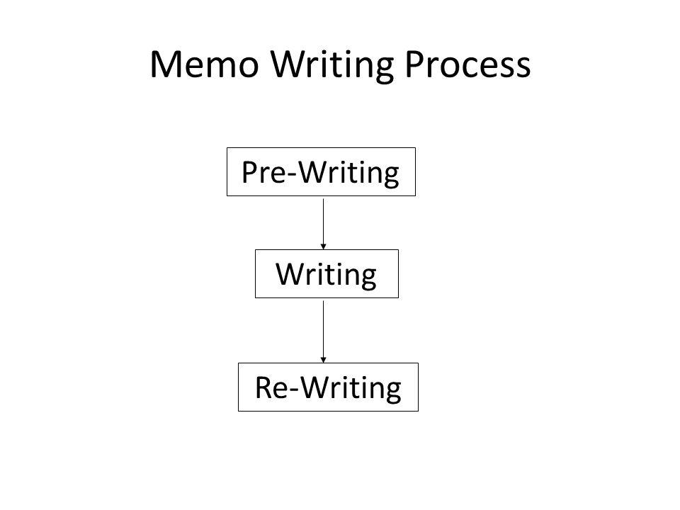 Memo Writing Process Pre-Writing Writing Re-Writing