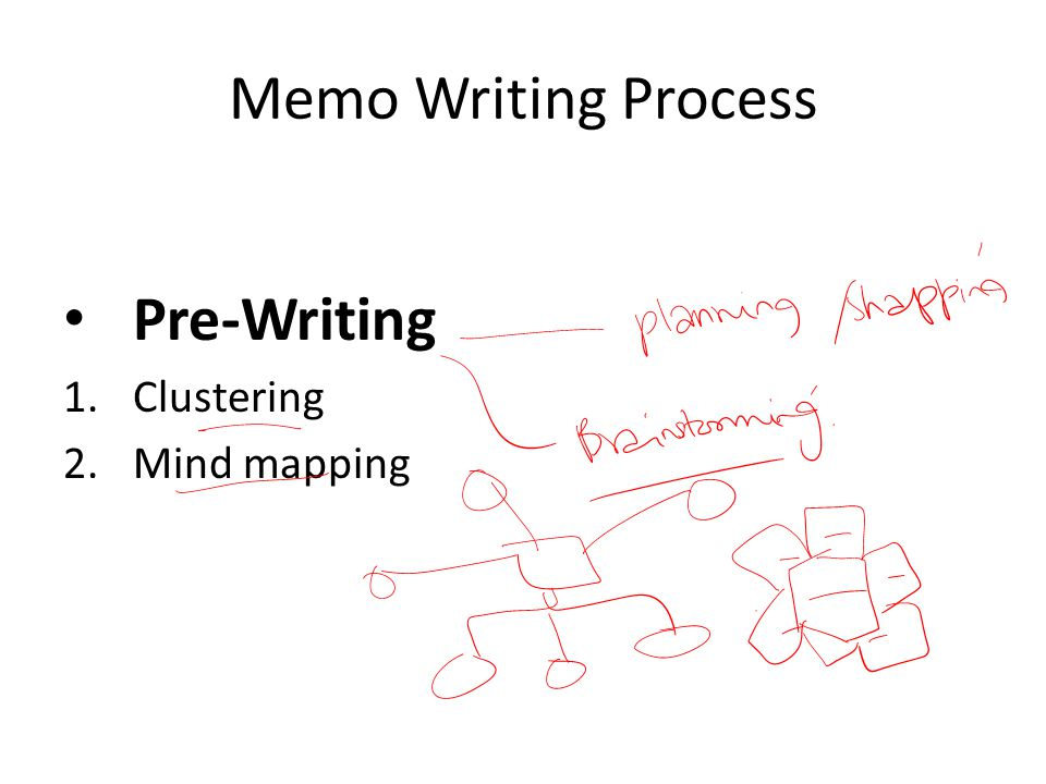 Memo Writing Process Pre-Writing Clustering Mind mapping