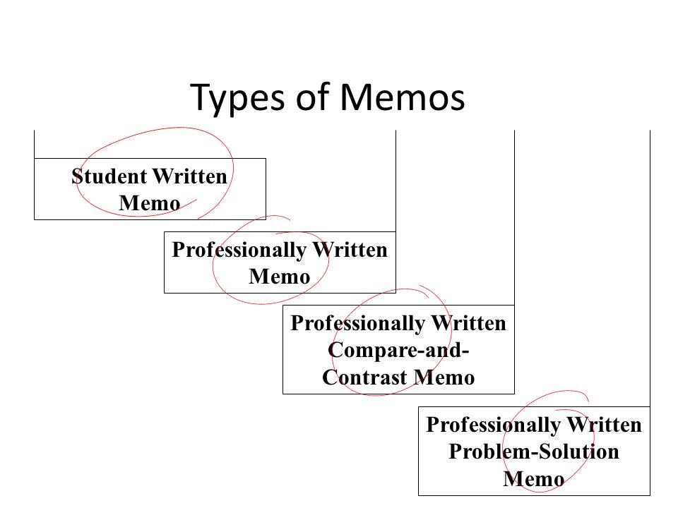 Types of Memos Student Written Memo Professionally Written Memo