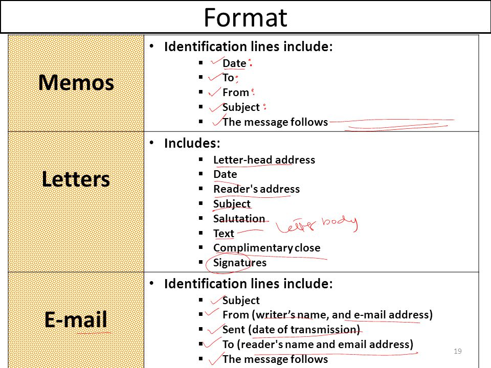 External Memo Templates Simple Audit Memo Template  Document