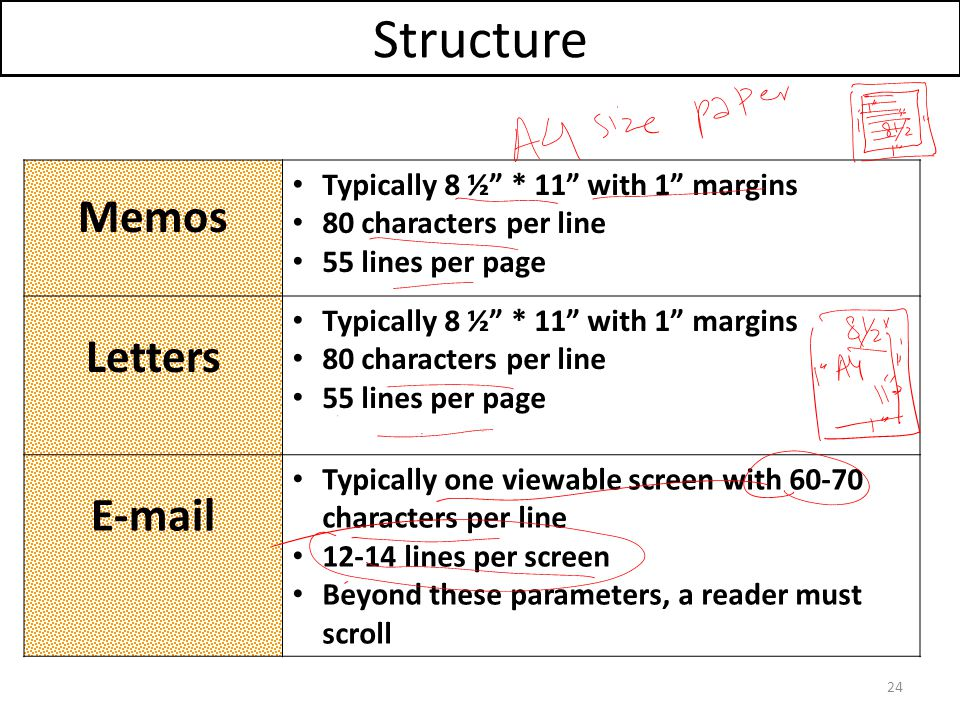 Structure Memos Letters E-mail Typically 8 ½ * 11 with 1 margins
