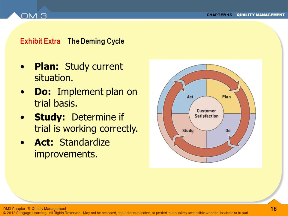 Plan: Study current situation. Do: Implement plan on trial basis.