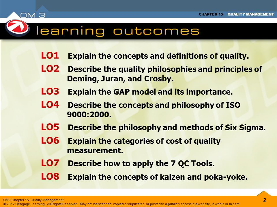 LO1 Explain the concepts and definitions of quality.