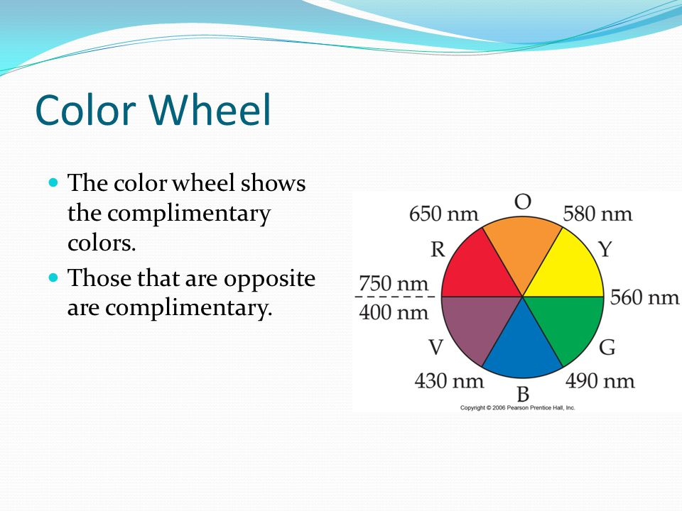 Color Wheel The color wheel shows the complimentary colors.