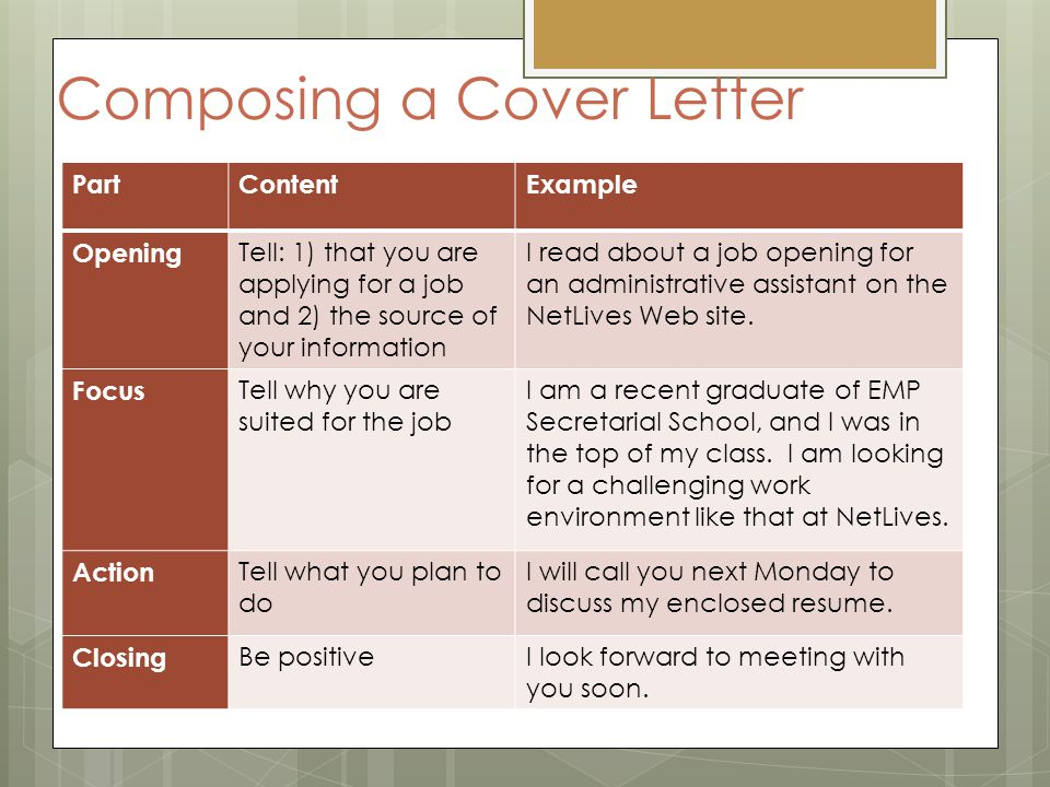 Composing a Cover Letter
