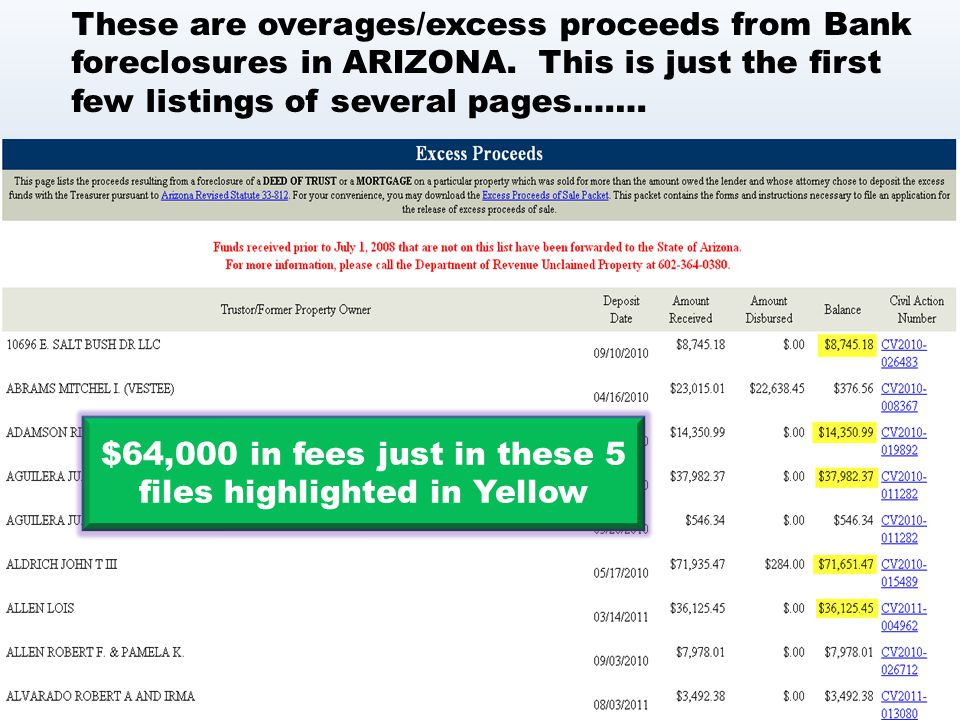 $64,000 in fees just in these 5 files highlighted in Yellow