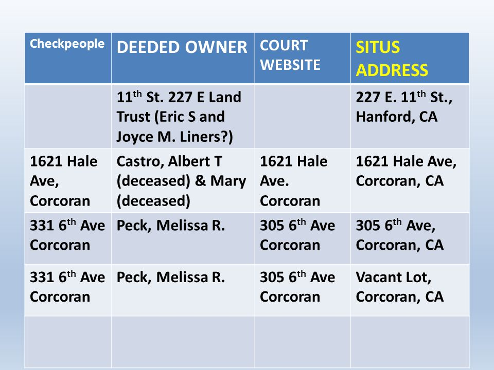 DEEDED OWNER SITUS ADDRESS COURT WEBSITE