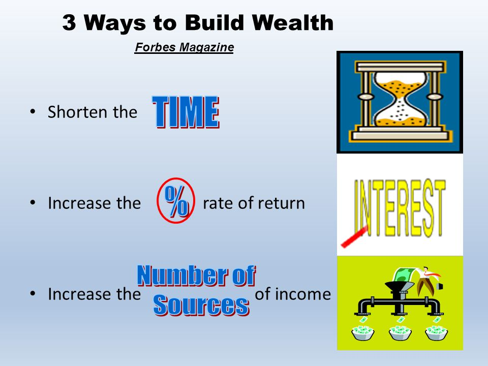 TIME % Number of Sources 3 Ways to Build Wealth Shorten the