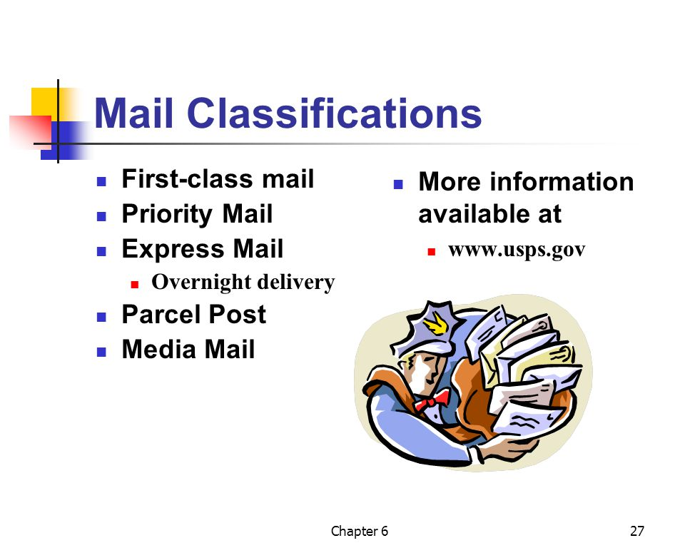 Mail Classifications First-class mail Priority Mail Express Mail