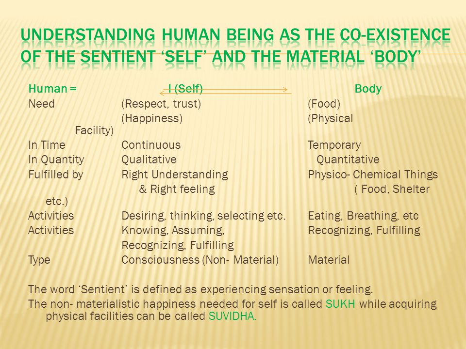 Understanding human being as the co-existence of the sentient 'Self' and the material 'Body'