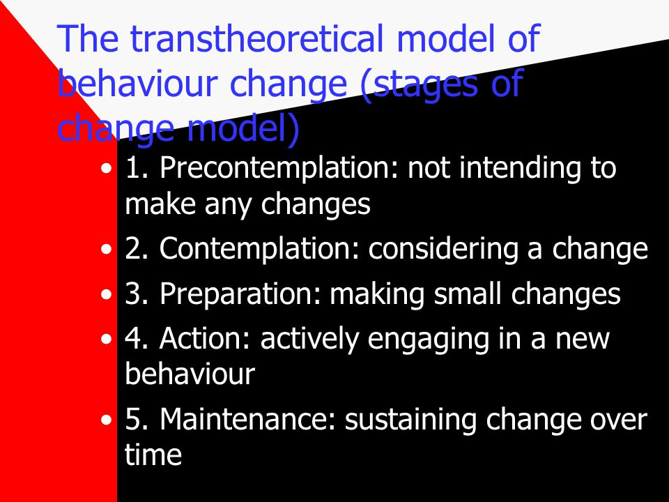 The transtheoretical model of behaviour change (stages of change model)