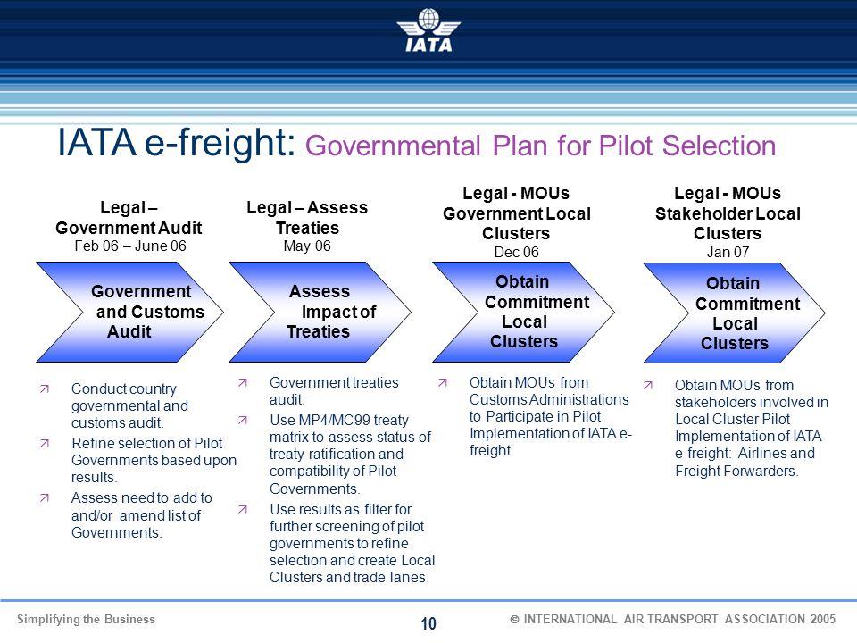 IATA e-freight: Governmental Plan for Pilot Selection
