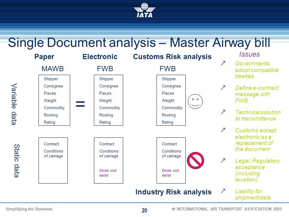 Single Document analysis – Master Airway bill