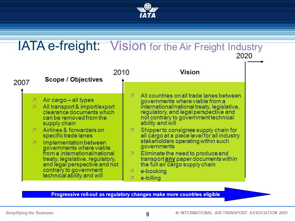 IATA e-freight: Vision for the Air Freight Industry