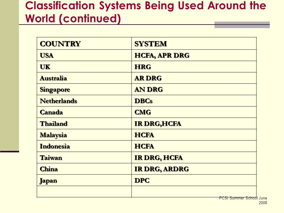 Classification Systems Being Used Around the World (continued)