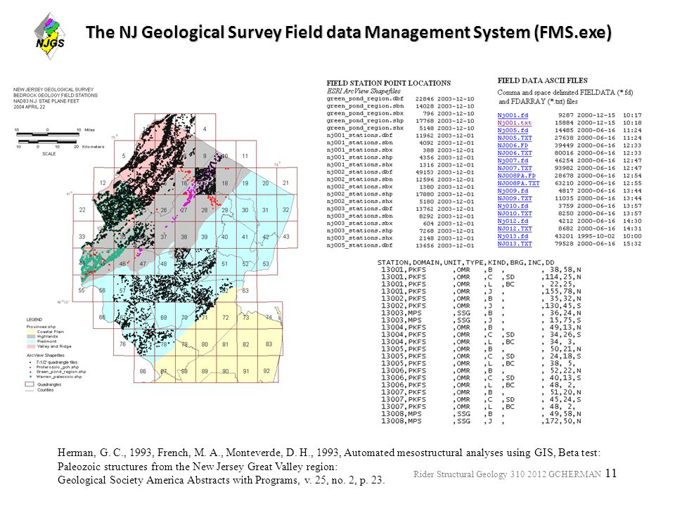 The NJ Geological Survey Field data Management System (FMS.exe)