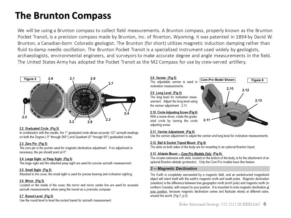 The Brunton Compass
