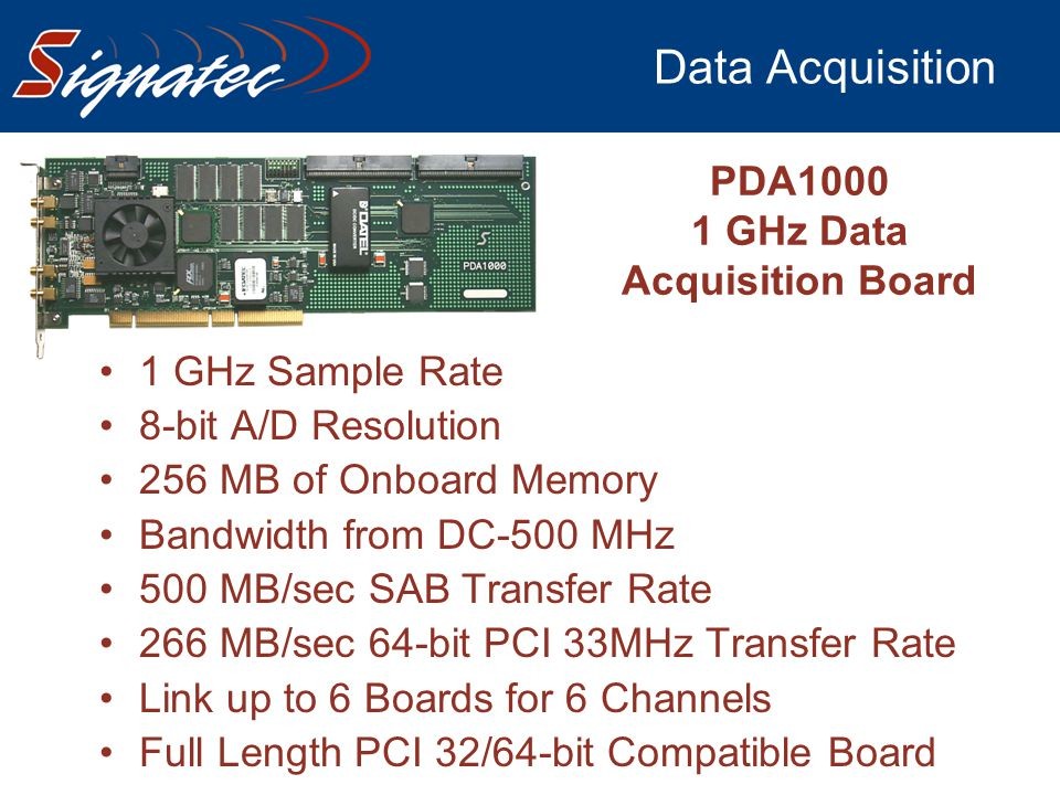 1 GHz Data Acquisition Board