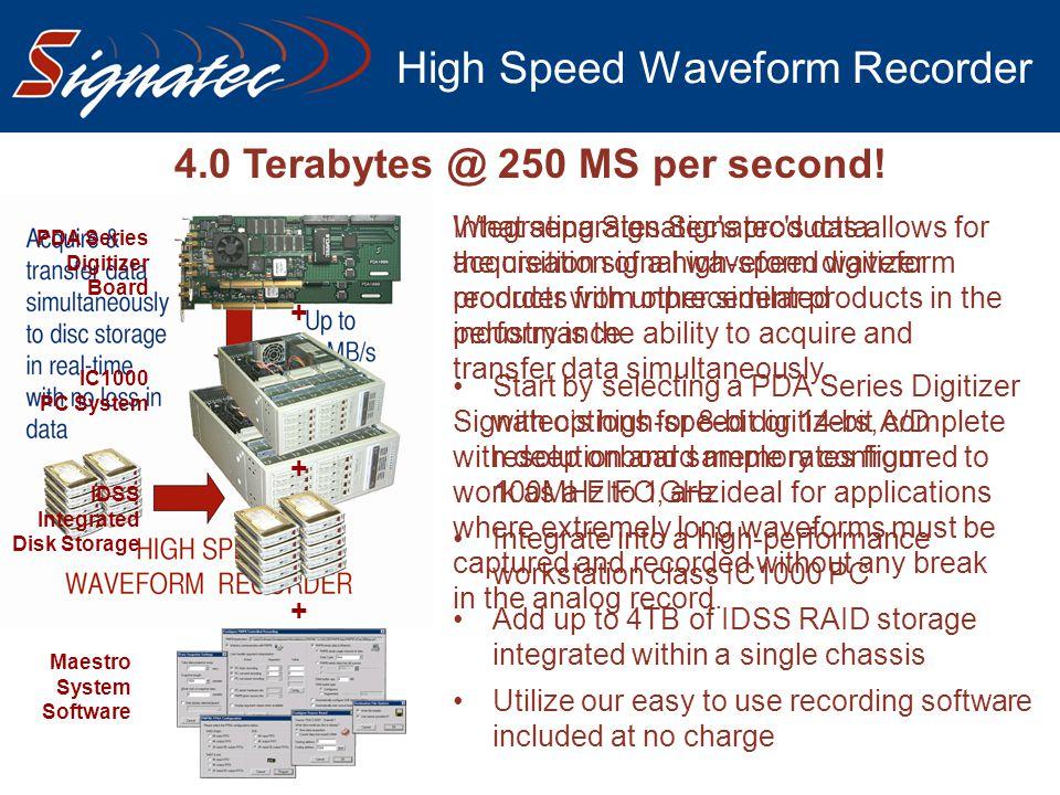High Speed Waveform Recorder