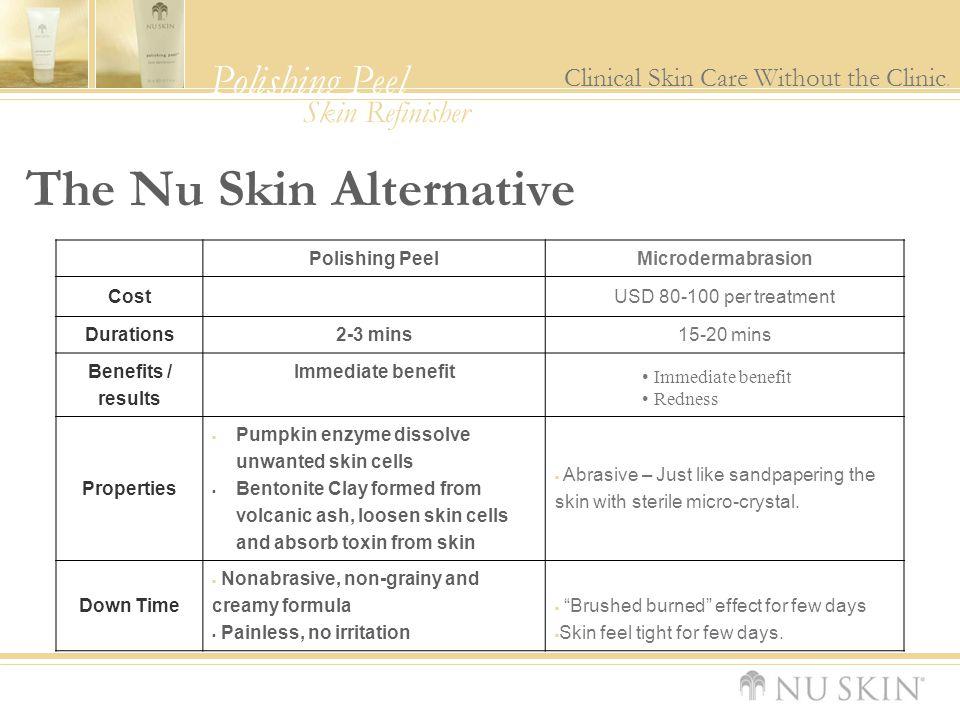 The Nu Skin Alternative