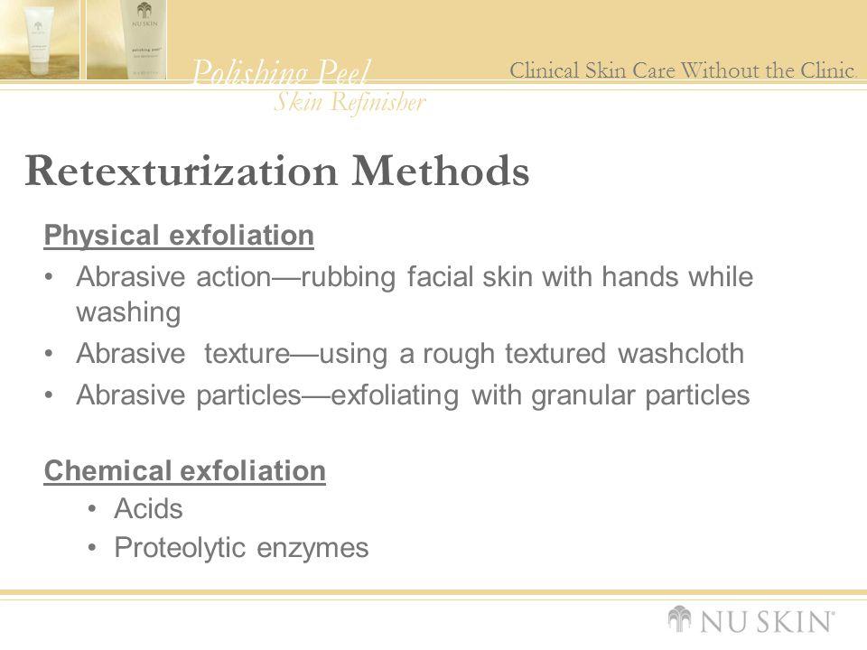 Retexturization Methods